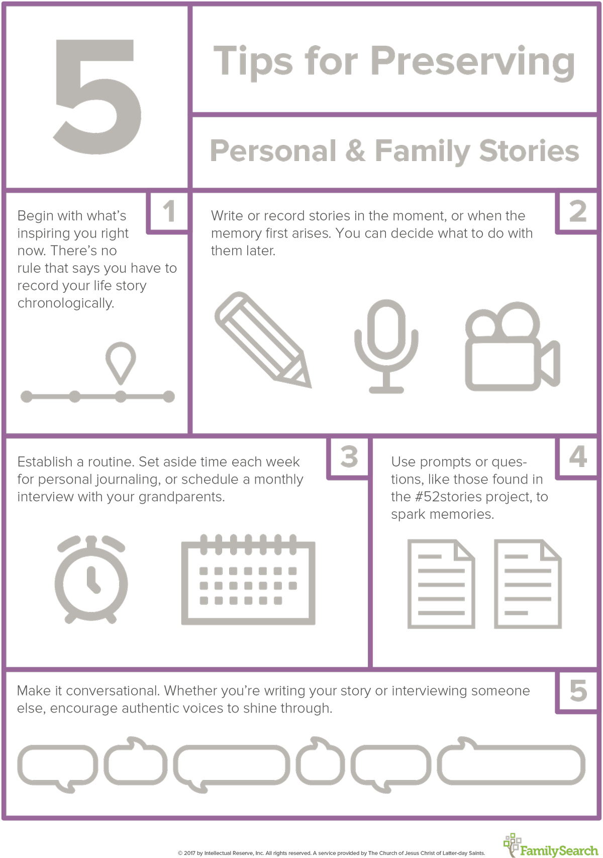 5 Tips to start preserving your family stories and memories.