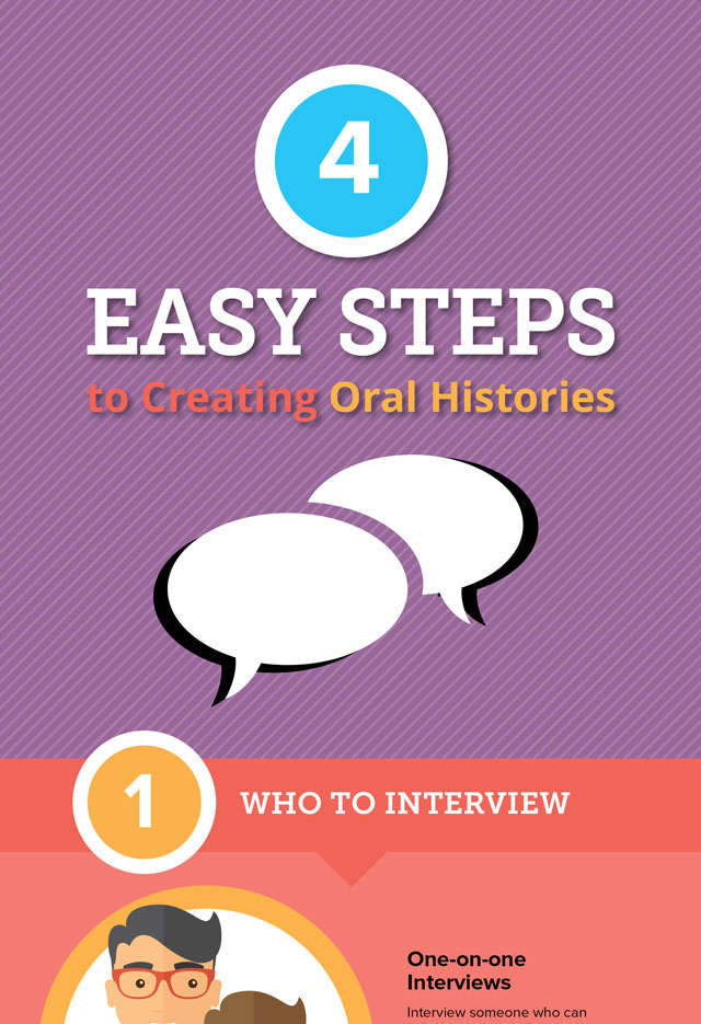 4 easy steps to creating an oral history