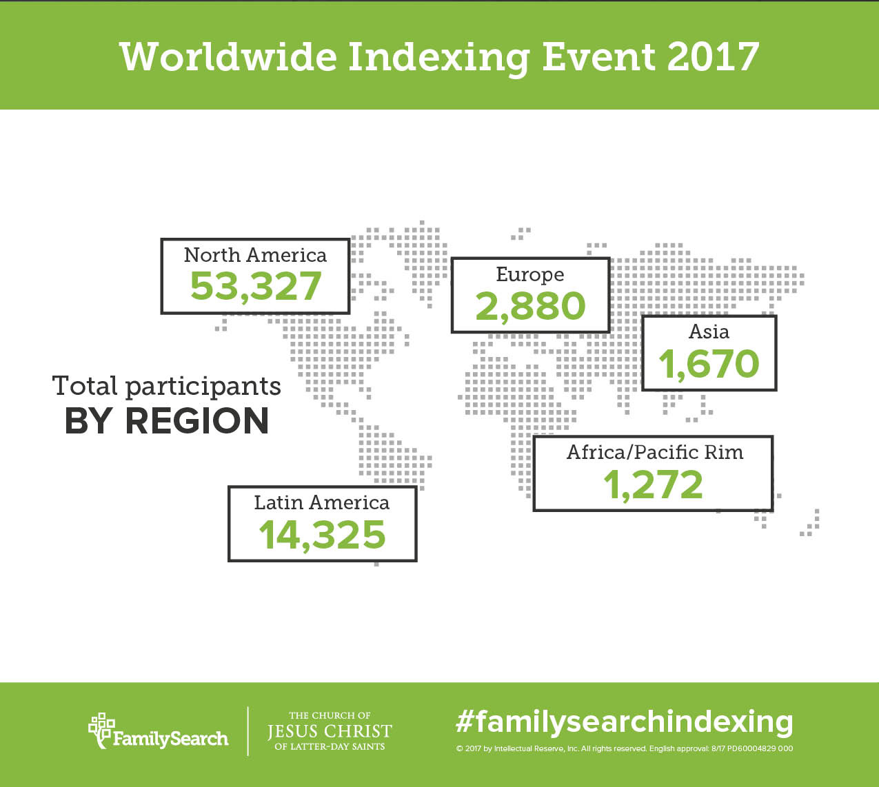 People around the world indexed with FamilySearch during the Worldwide Indexing Event.