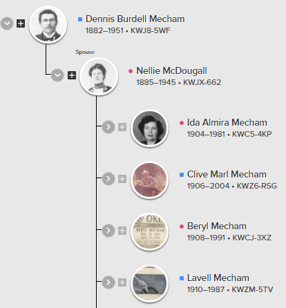 Family History Simple Start: Explore Your Tree